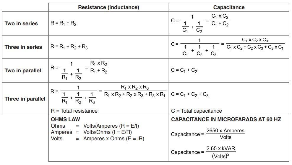 Formulas for Resistance, Inductance, Capacitance